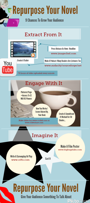 the gritties infographic